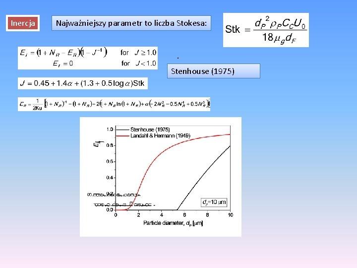 Inercja Najważniejszy parametr to liczba Stokesa: . Stenhouse (1975)