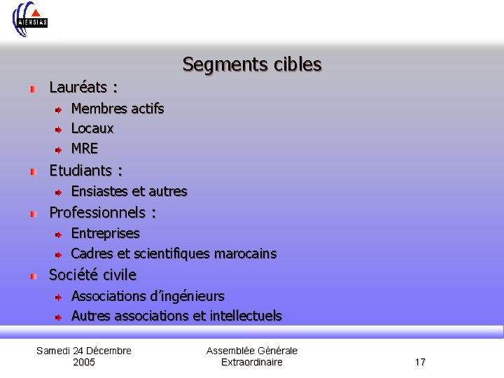 Segments cibles Lauréats : Membres actifs Locaux MRE Etudiants : Ensiastes et autres Professionnels