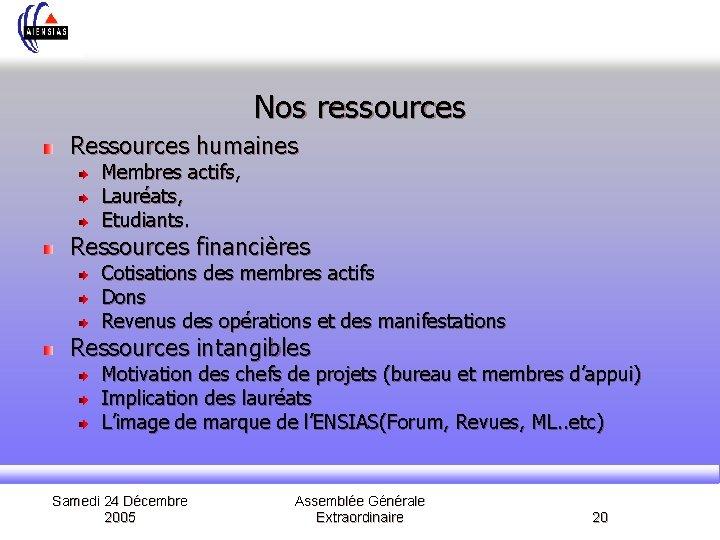 Nos ressources Ressources humaines Membres actifs, Lauréats, Etudiants. Ressources financières Cotisations des membres actifs