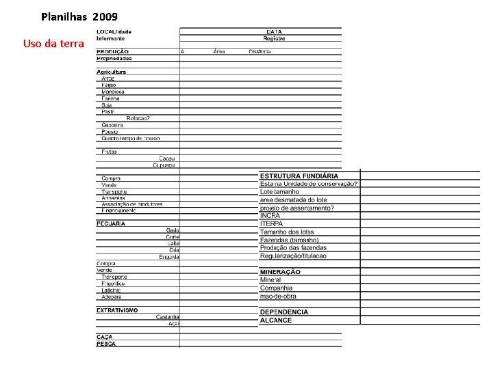 Planilhas 2009 Uso da terra