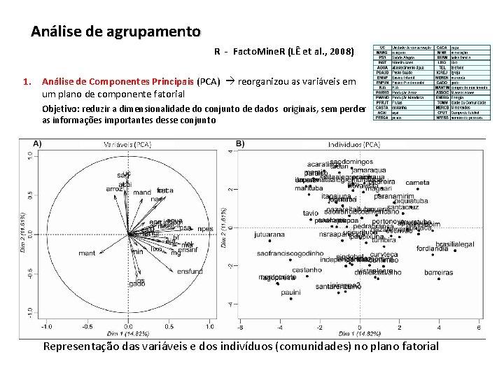 Análise de agrupamento R - Facto. Mine. R (LÊ et al. , 2008) 1.