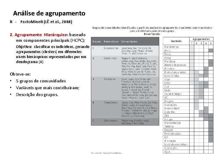 Análise de agrupamento R - Facto. Mine. R (LÊ et al. , 2008) 2.