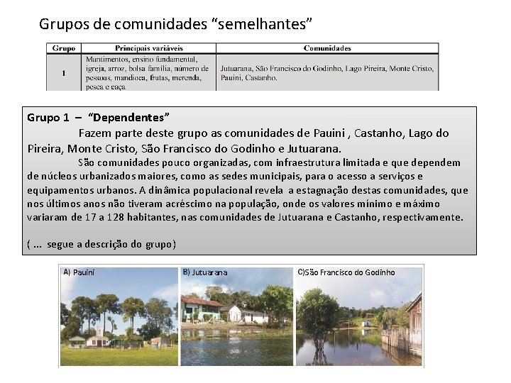 """Grupos de comunidades """"semelhantes"""" Grupo 1 – """"Dependentes"""" Fazem parte deste grupo as comunidades"""