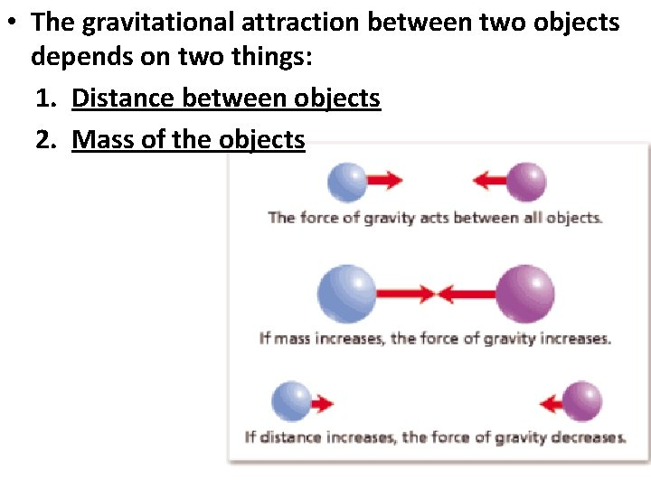 • The gravitational attraction between two objects depends on two things: 1. Distance