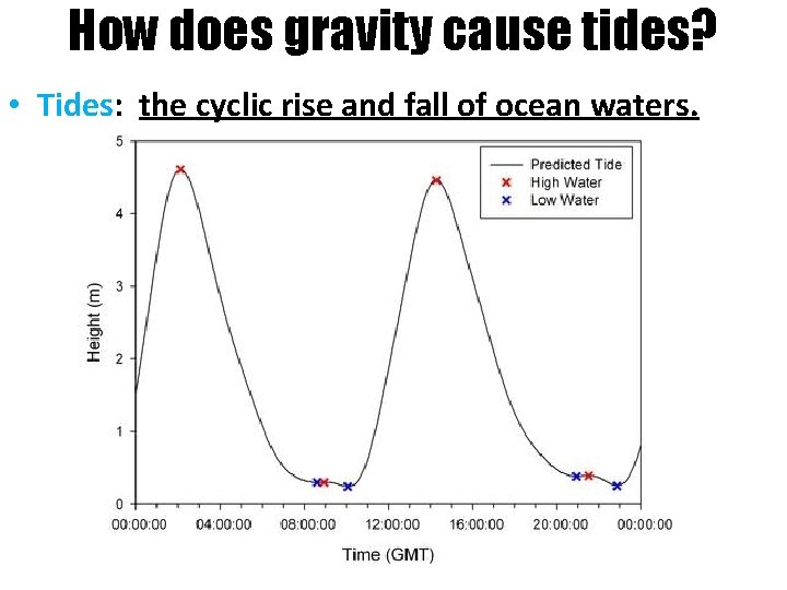 How does gravity cause tides? • Tides: the cyclic rise and fall of ocean