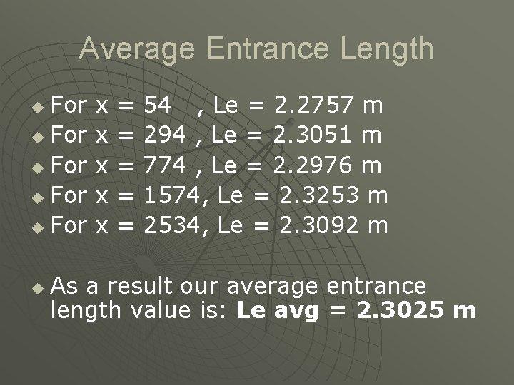 Average Entrance Length For x = 54 , Le = 2. 2757 m u