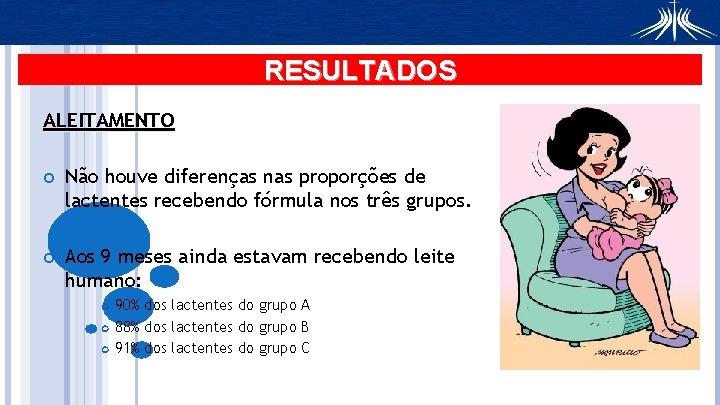RESULTADOS ALEITAMENTO Não houve diferenças nas proporções de lactentes recebendo fórmula nos três grupos.
