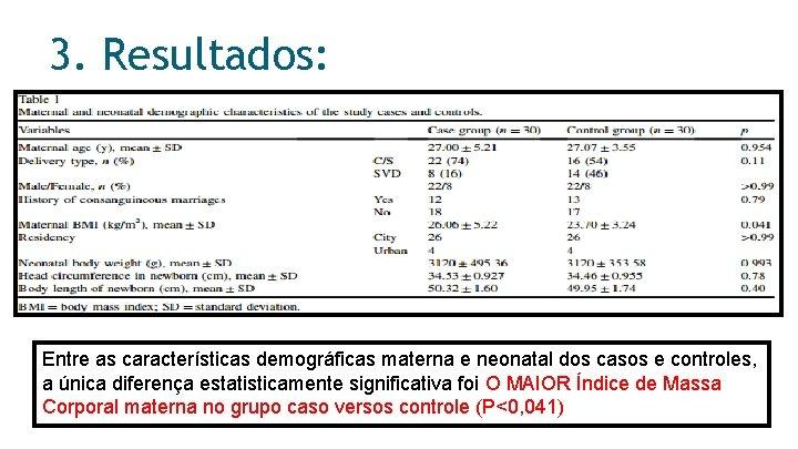 3. Resultados: Entre as características demográficas materna e neonatal dos casos e controles, a
