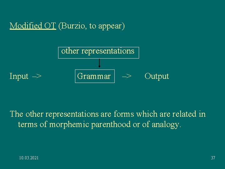 Modified OT (Burzio, to appear) other representations Input –> Grammar –> Output The other