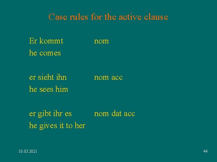 Case rules for the active clause Er kommt he comes nom er sieht ihn