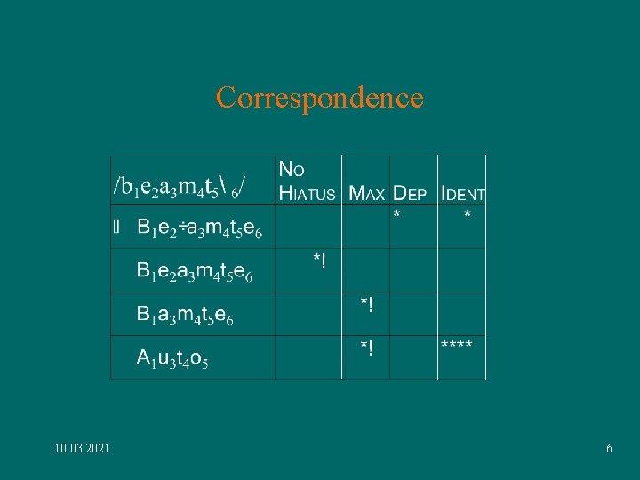 Correspondence 10. 03. 2021 6