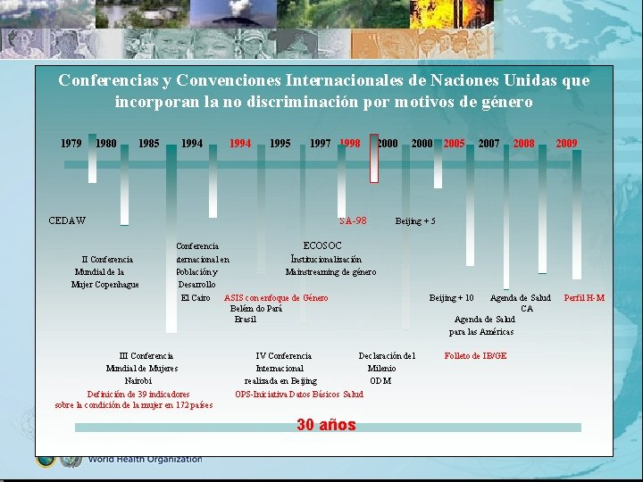 Conferencias y Convenciones Internacionales de Naciones Unidas que incorporan la no discriminación por motivos