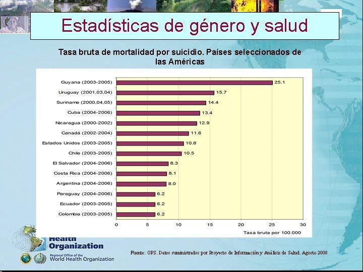 Estadísticas de género y salud 2005 Tasa bruta de mortalidad por suicidio. Países seleccionados