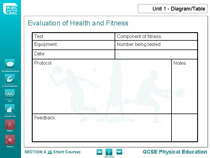 Unit 1 - Diagram/Table Evaluation of Health and Fitness Test: Component of fitness: Equipment: