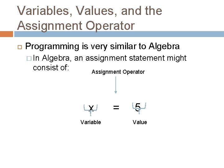 Variables, Values, and the Assignment Operator Programming is very similar to Algebra � In