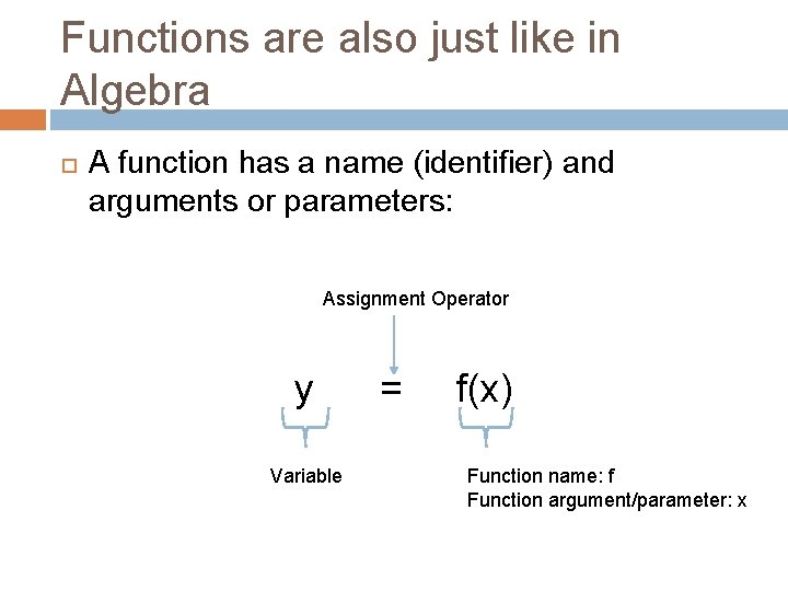 Functions are also just like in Algebra A function has a name (identifier) and