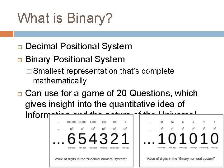 What is Binary? Decimal Positional System Binary Positional System � Smallest representation that's complete