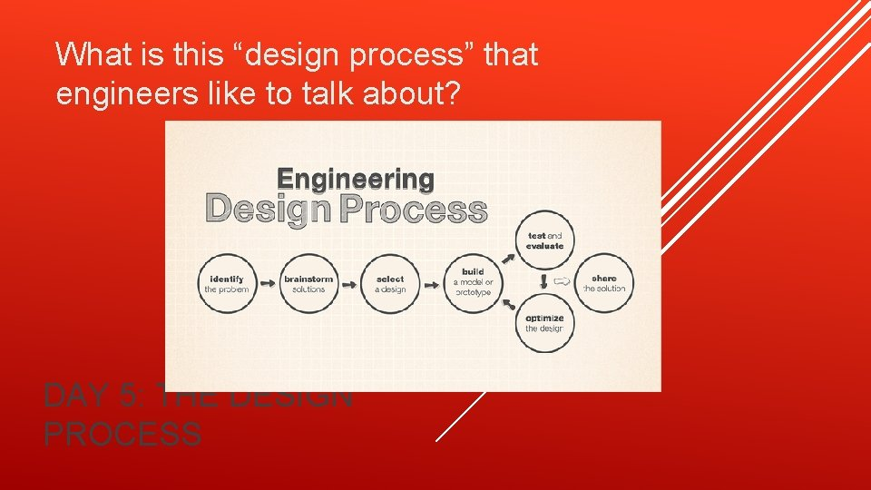"""What is this """"design process"""" that engineers like to talk about? DAY 5: THE"""