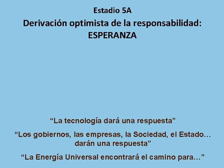 """Estadio 5 A Derivación optimista de la responsabilidad: ESPERANZA """"La tecnología dará una respuesta"""""""