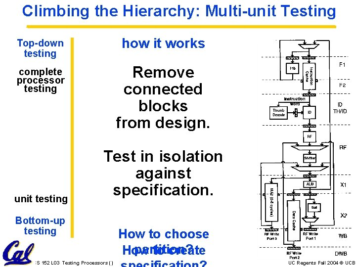 Climbing the Hierarchy: Multi-unit Testing Top-down testing how it works complete processor testing Remove