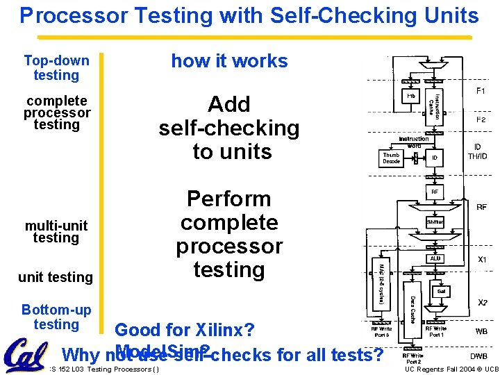 Processor Testing with Self-Checking Units Top-down testing how it works complete processor testing Add