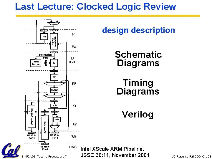 Last Lecture: Clocked Logic Review design description Schematic Diagrams Timing Diagrams Verilog CS 152