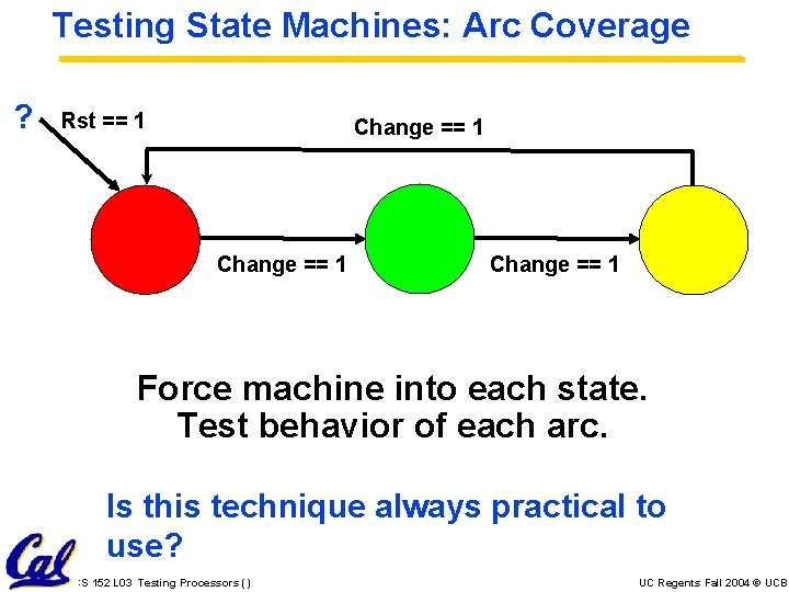 Testing State Machines: Arc Coverage ? Rst == 1 Change == 1 Force machine