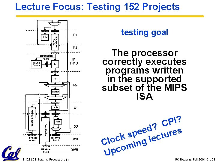 Lecture Focus: Testing 152 Projects testing goal The processor correctly executes programs written in