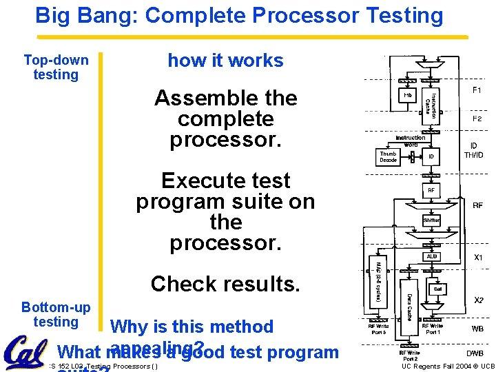 Big Bang: Complete Processor Testing how it works Top-down testing Assemble the complete processor.