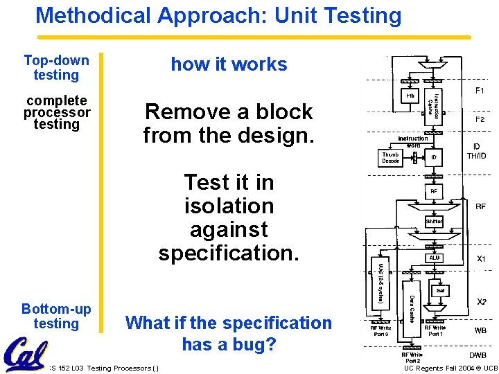 Methodical Approach: Unit Testing Top-down testing how it works complete processor testing Remove a