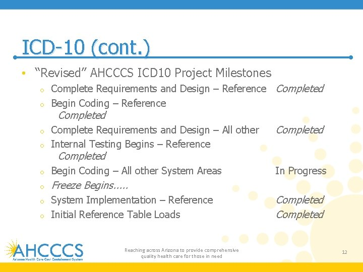 """ICD-10 (cont. ) • """"Revised"""" AHCCCS ICD 10 Project Milestones Complete Requirements and Design"""