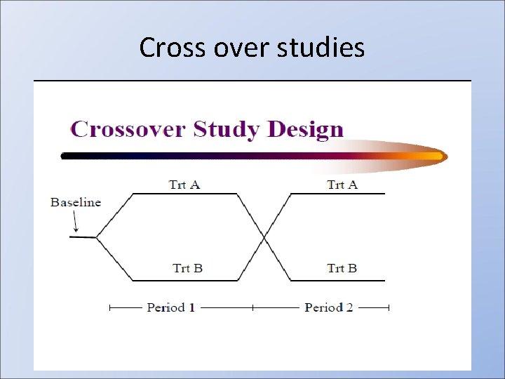 Cross over studies