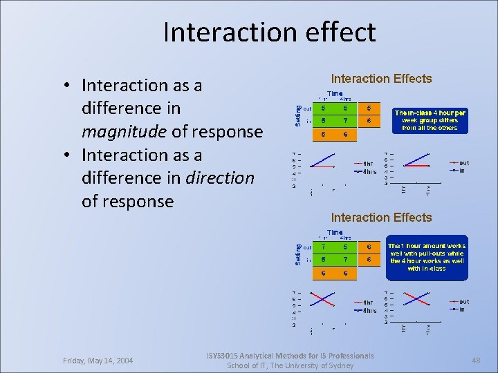 Interaction effect • Interaction as a difference in magnitude of response • Interaction as