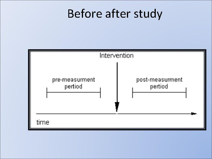Before after study