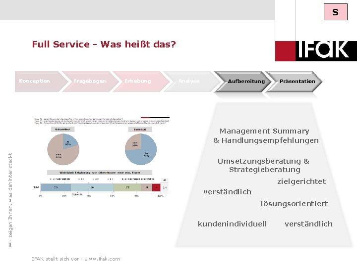 S Full Service - Was heißt das? Konzeption Fragebogen Erhebung Analyse Wir zeigen Ihnen,