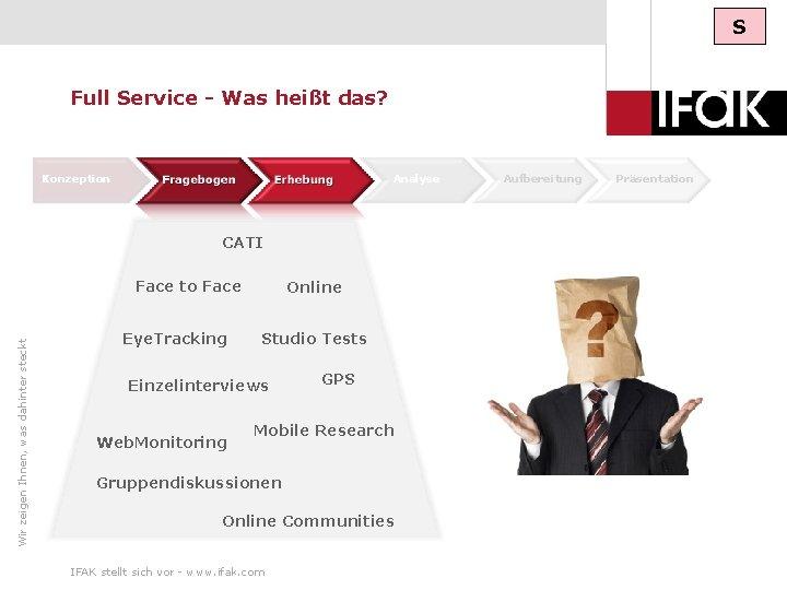 S Full Service - Was heißt das? Konzeption Analyse Aufbereitung Präsentation CATI Wir zeigen