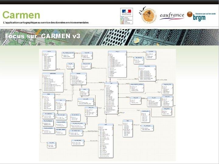 Focus sur CARMEN v 3