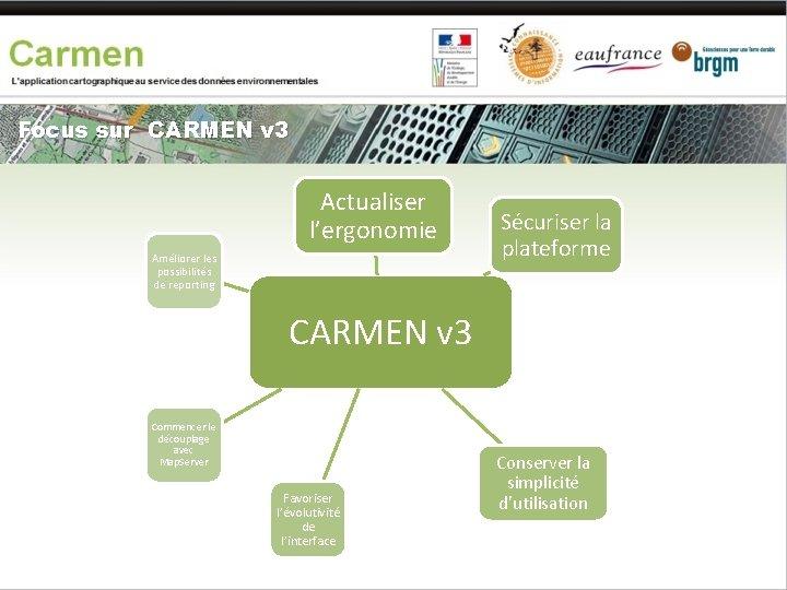 Focus sur CARMEN v 3 Actualiser l'ergonomie Améliorer les possibilités de reporting Sécuriser la