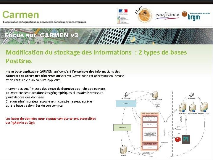 Focus sur CARMEN v 3 Modification du stockage des informations : 2 types de