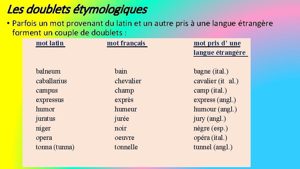Les doublets étymologiques • Parfois un mot provenant du latin et un autre pris