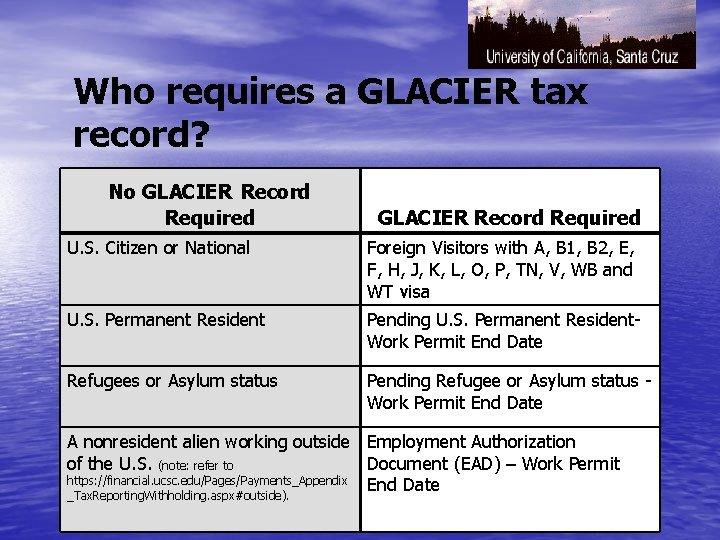 Who requires a GLACIER tax record? No GLACIER Record Required U. S. Citizen or