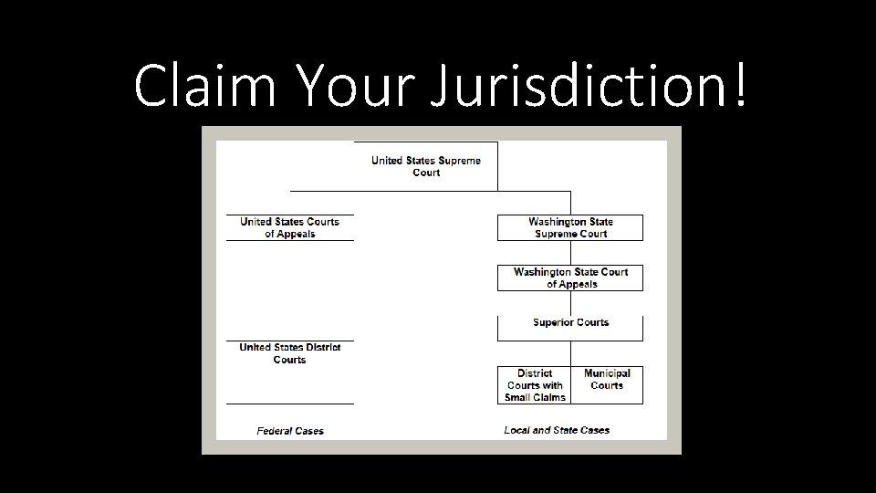 Claim Your Jurisdiction!