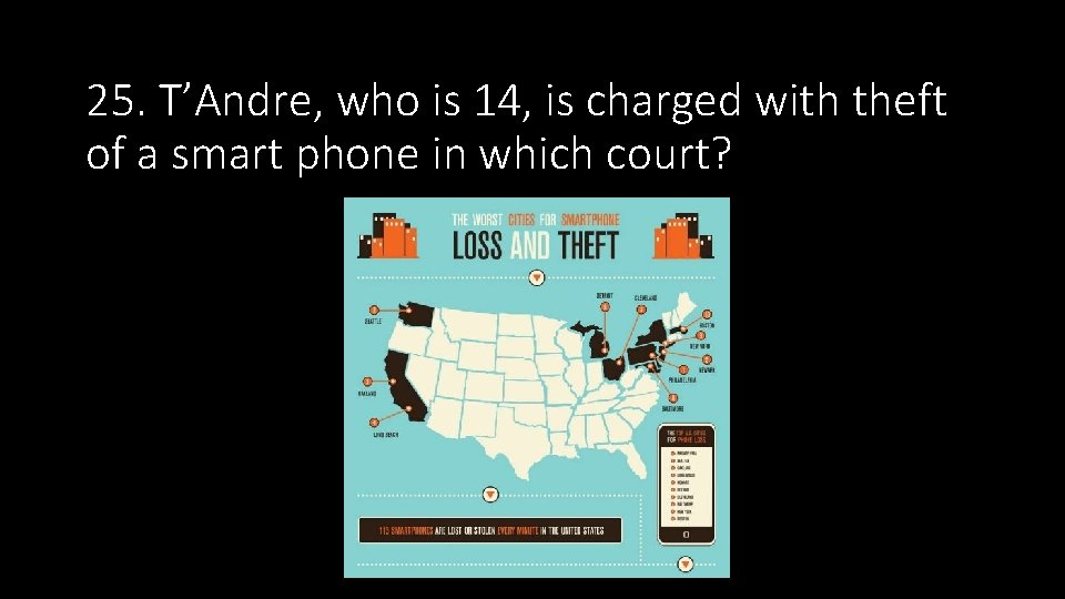 25. T'Andre, who is 14, is charged with theft of a smart phone in