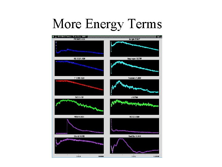 More Energy Terms
