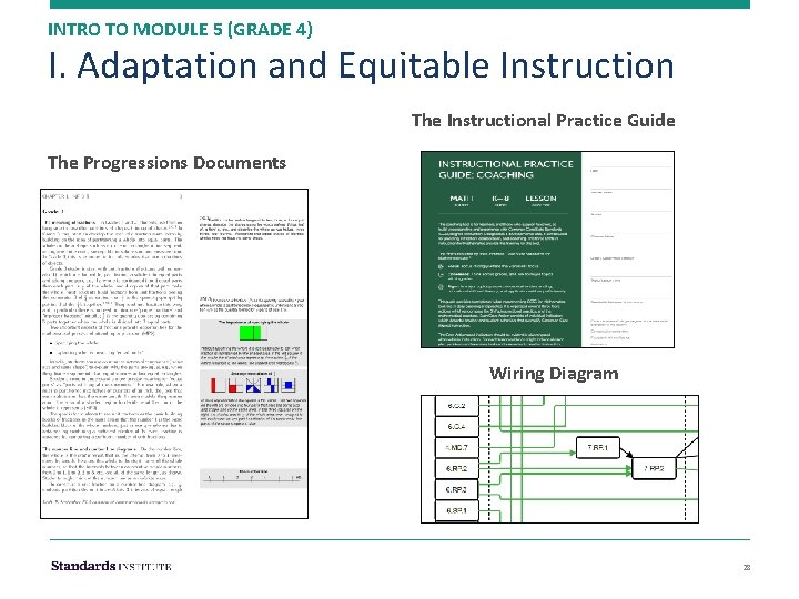 INTRO TO MODULE 5 (GRADE 4) I. Adaptation and Equitable Instruction The Instructional Practice