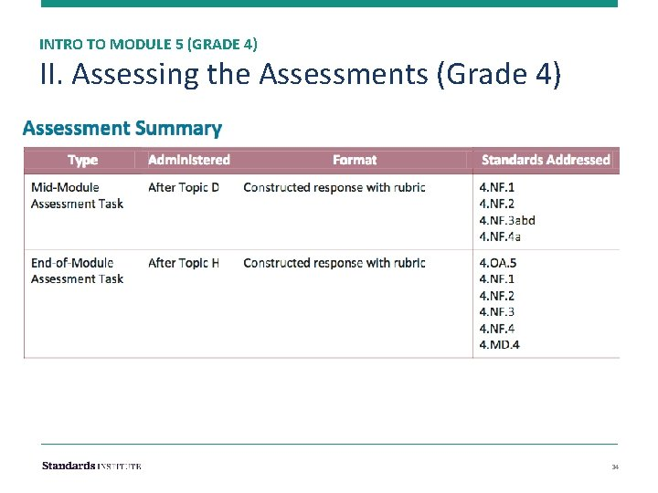 INTRO TO MODULE 5 (GRADE 4) II. Assessing the Assessments (Grade 4) 34