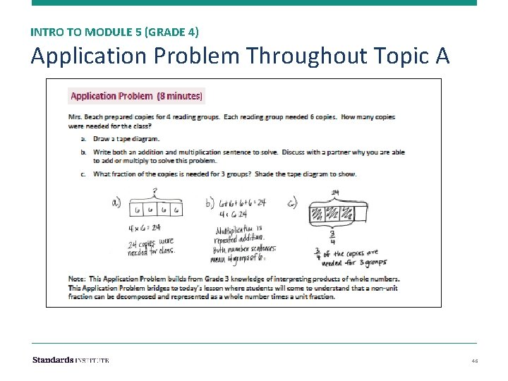 INTRO TO MODULE 5 (GRADE 4) Application Problem Throughout Topic A 46