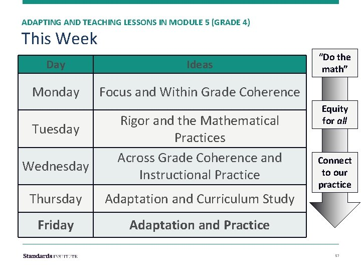 ADAPTING AND TEACHING LESSONS IN MODULE 5 (GRADE 4) This Week Day Ideas Monday