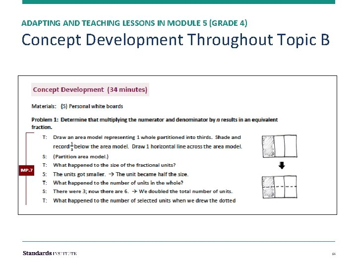 ADAPTING AND TEACHING LESSONS IN MODULE 5 (GRADE 4) Concept Development Throughout Topic B