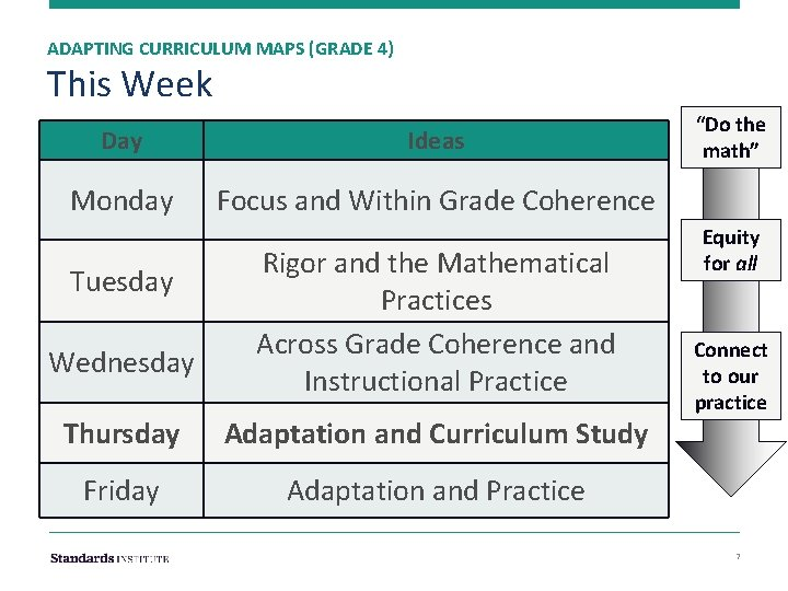 ADAPTING CURRICULUM MAPS (GRADE 4) This Week Day Ideas Monday Focus and Within Grade